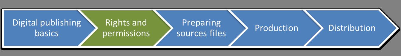 Digital Publishing 101 - Module 2