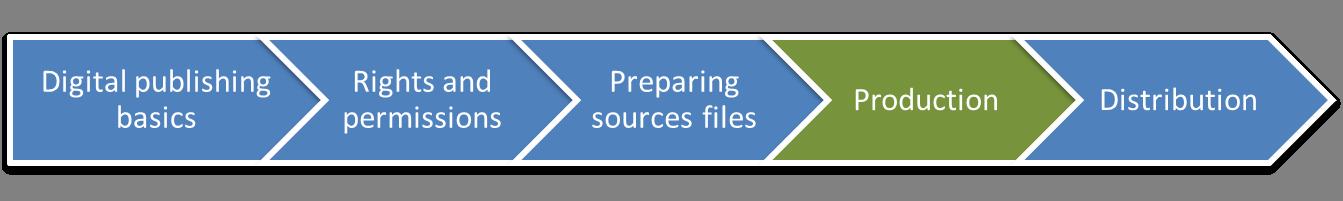 Digital Publishing 101 - Module 4