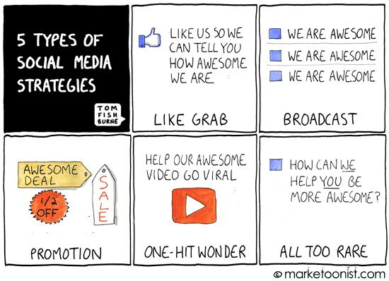 5 types of social media strategy - marketoonist.com