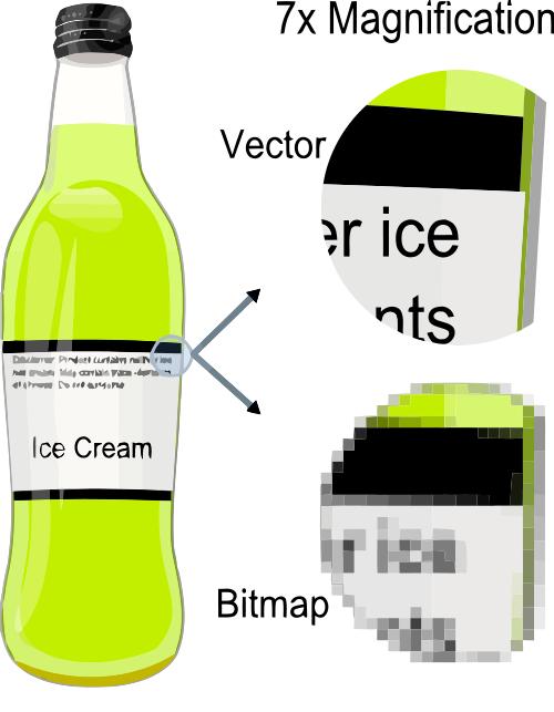 Vector Bitmap Example