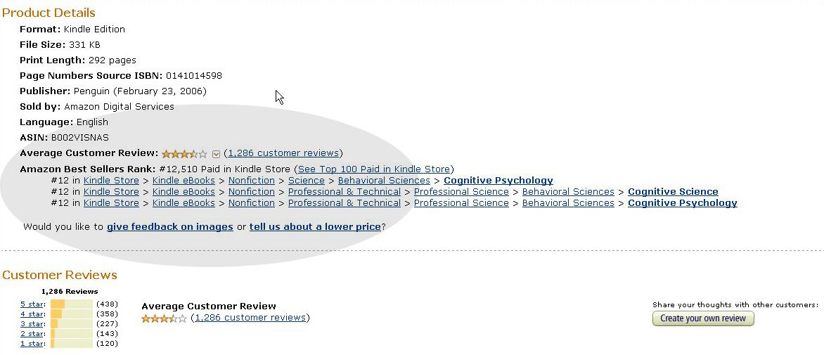 Amazon Page Sales Rank