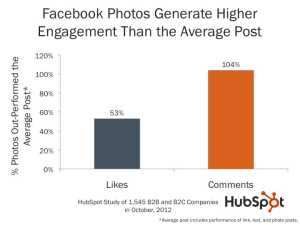 facebook-engagement-metrics-hubspot